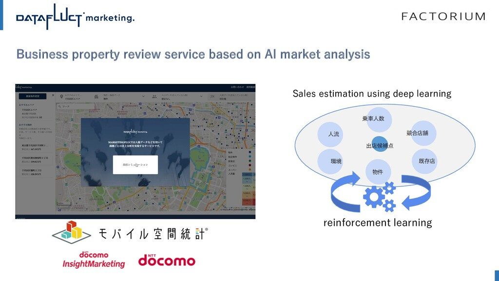 Business property review service based on AI ma...
