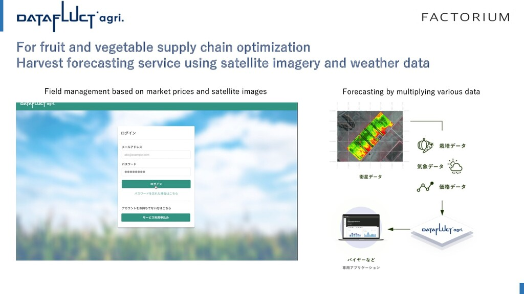 For fruit and vegetable supply chain optimizati...