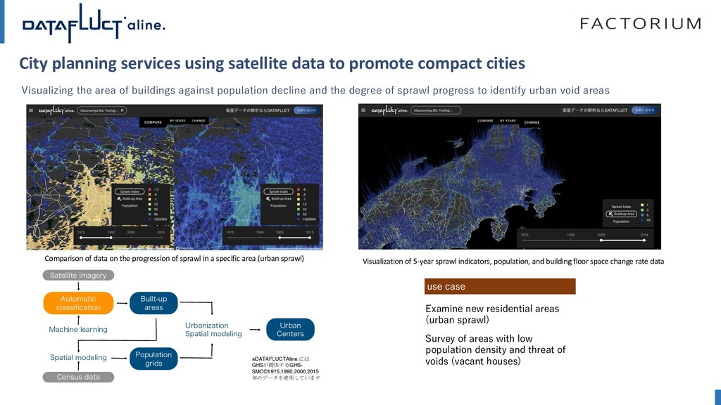 City planning services using satellite data to ...