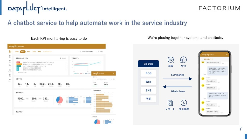 A chatbot service to help automate work in the ...