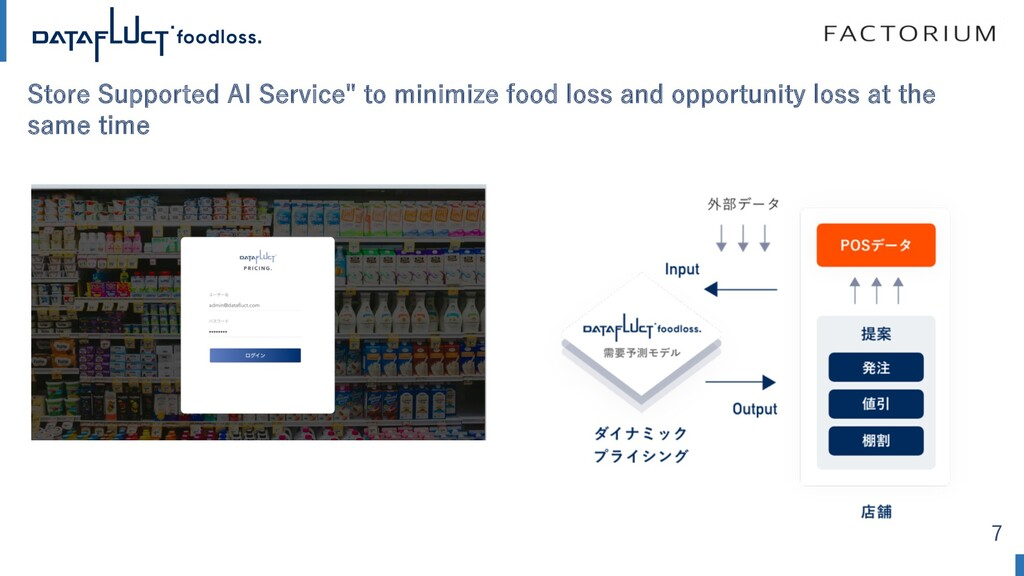 """Store Supported AI Service"""" to minimize food lo..."""