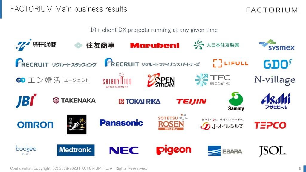 FACTORIUM Main business results Confidential. C...