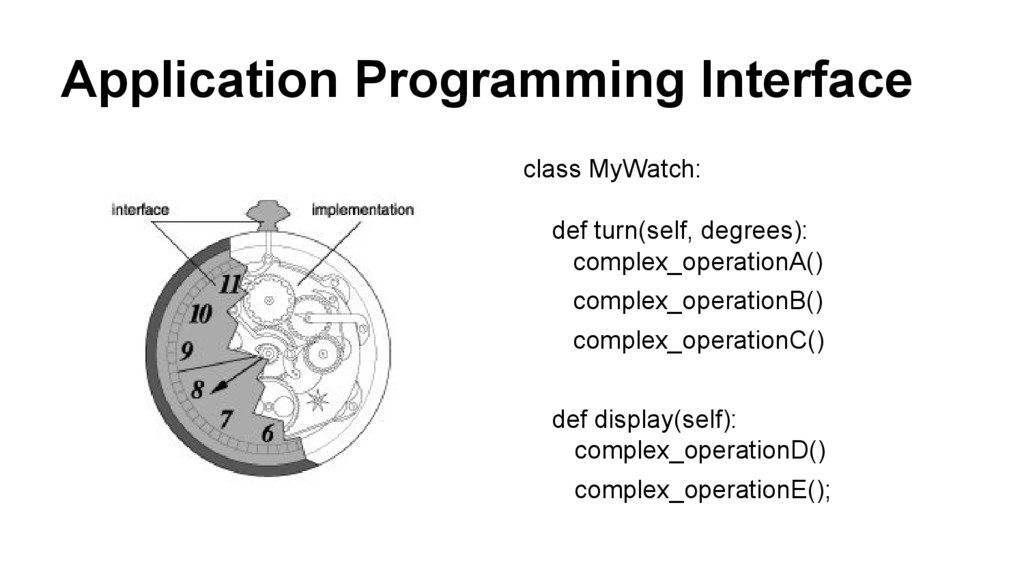 Application Programming Interface class MyWatch...