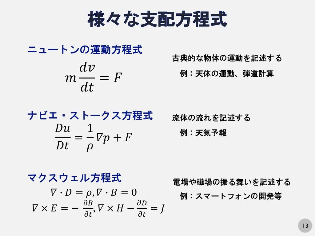 13 古典的な物体の運動を記述する    =   ∙  = ,  ∙  = 0  ×  = −...