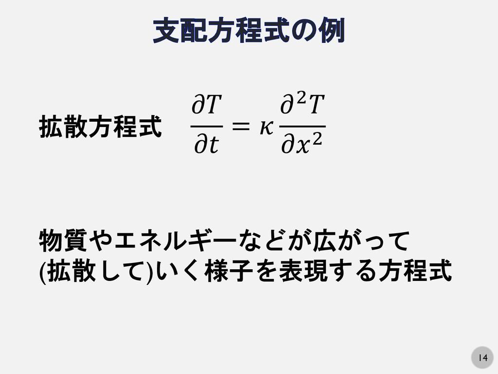 14   =  2 2 拡散方程式 物質やエネルギーなどが広がって (拡散して)いく様子を表現...