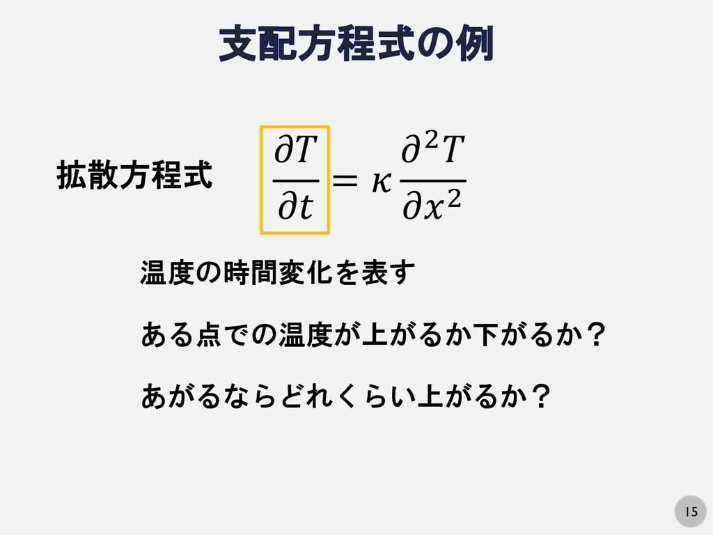 15   =  2 2 拡散方程式 温度の時間変化を表す ある点での温度が上がるか下がるか? ...