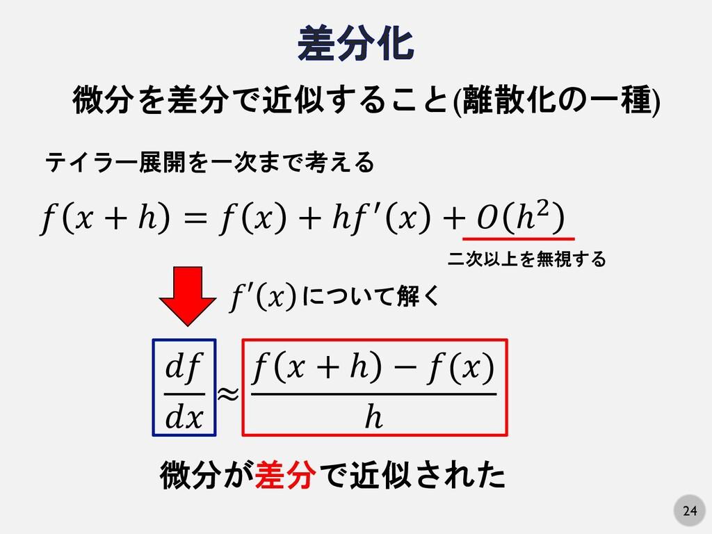 24 微分を差分で近似すること(離散化の一種)   + ℎ =   + ℎ′  +  ℎ2 テ...