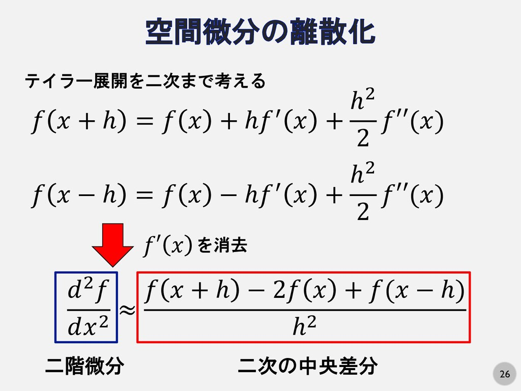 26   + ℎ =   + ℎ′  + ℎ2 2 ′′() テイラー展開を二次まで考える  ...