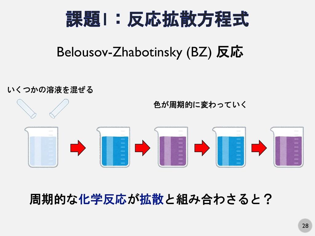 28 Belousov-Zhabotinsky (BZ) 反応 いくつかの溶液を混ぜる 色が周...