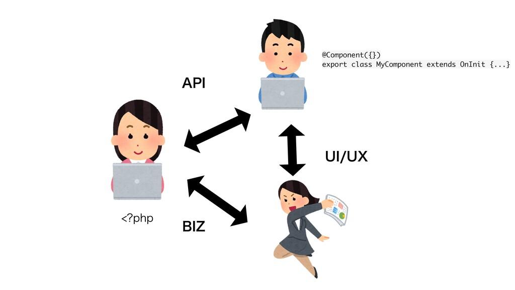 QIQ @Component({}) export class MyComponent e...