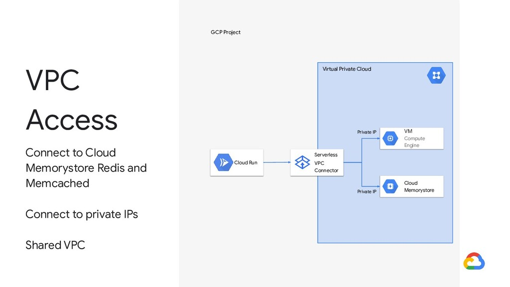 GCP Project VPC Access Connect to Cloud Memorys...