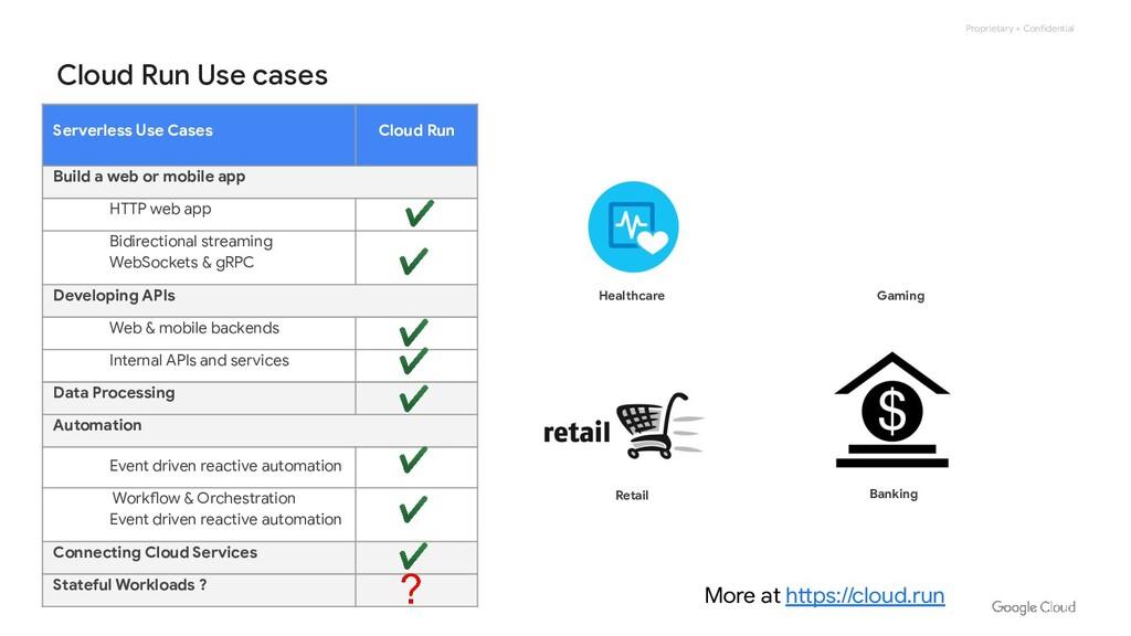 Proprietary + Confidential Cloud Run Use cases ...