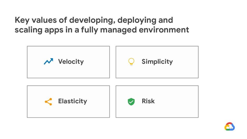 34 Risk Simplicity Velocity Elasticity Key valu...