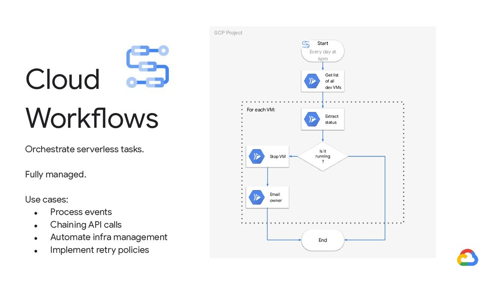 Cloud Workflows Orchestrate serverless tasks. F...