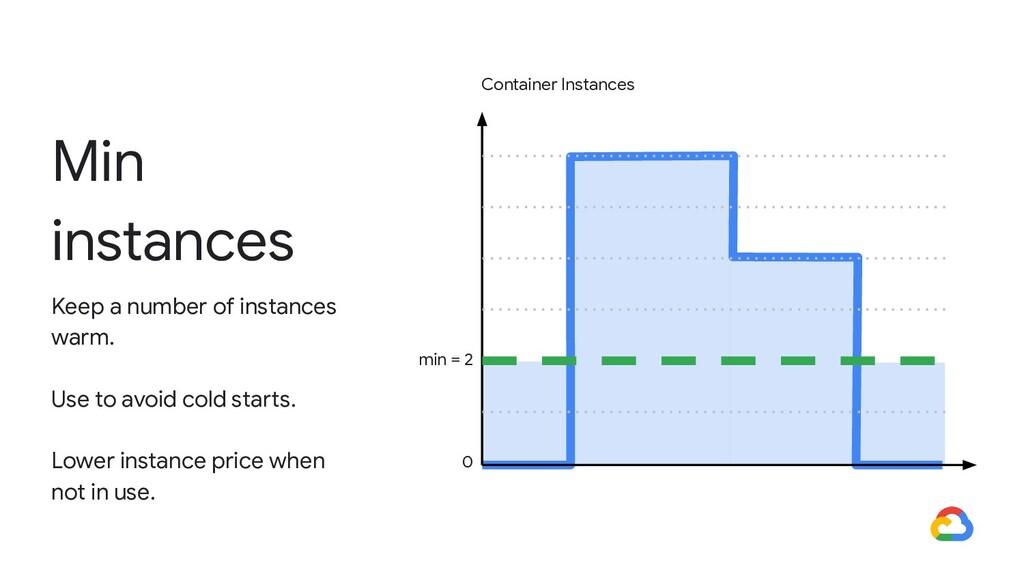 Min instances Keep a number of instances warm. ...