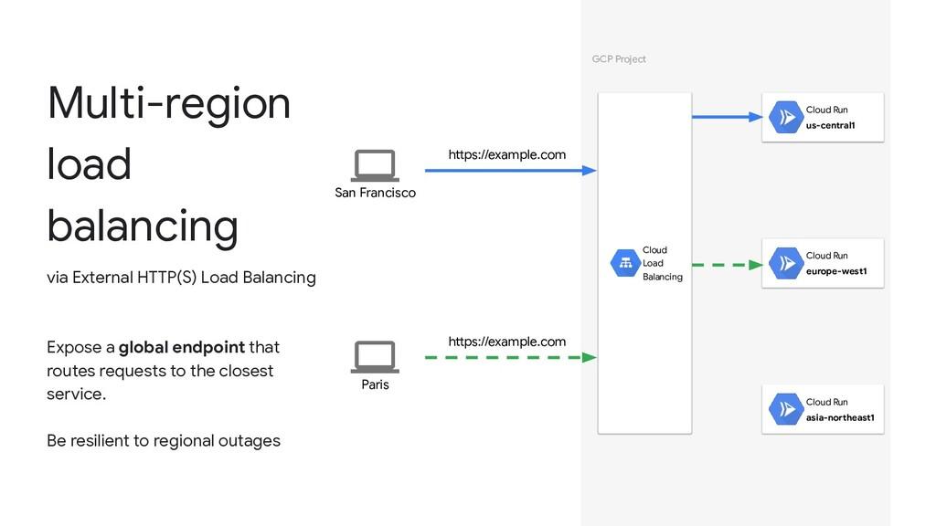 Multi-region load balancing via External HTTP(S...