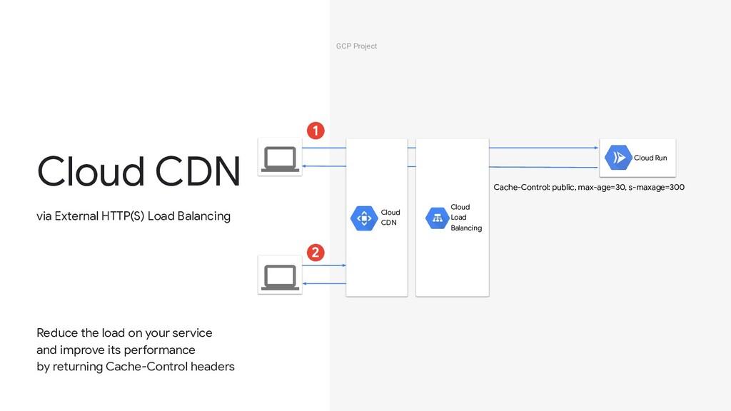 GCP Project Cloud CDN via External HTTP(S) Load...