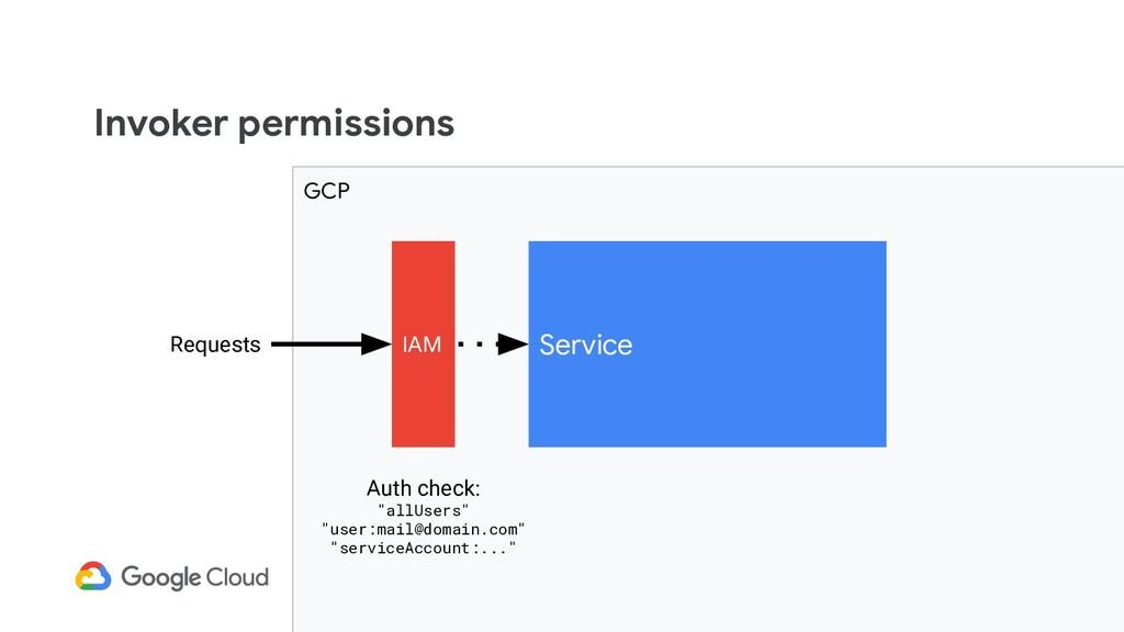 GCP Invoker permissions Service IAM Requests Au...