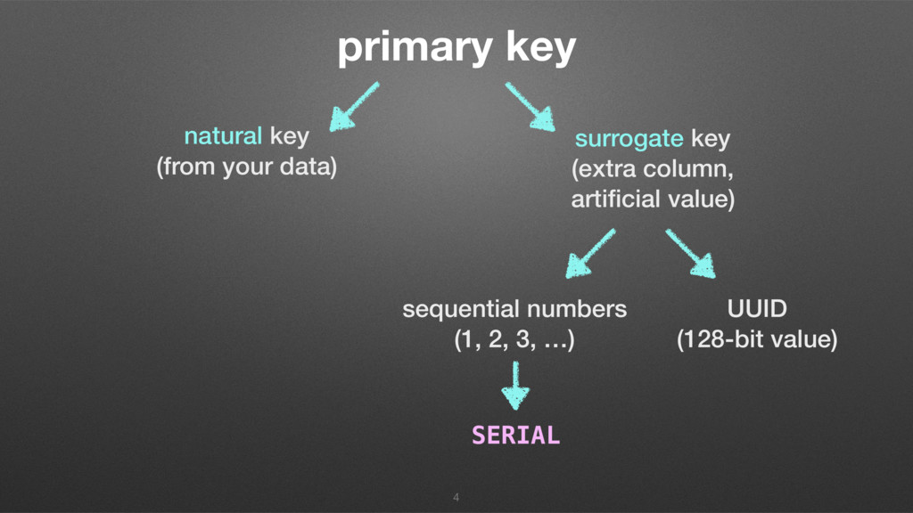 primary key 4 natural key (from your data) surr...