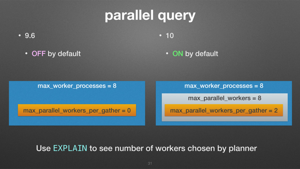 parallel query • 9.6 • OFF by default 31 • 10 •...