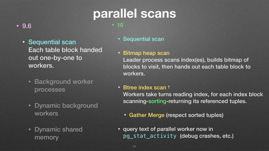 parallel scans • 9.6 • Sequential scan Each ta...