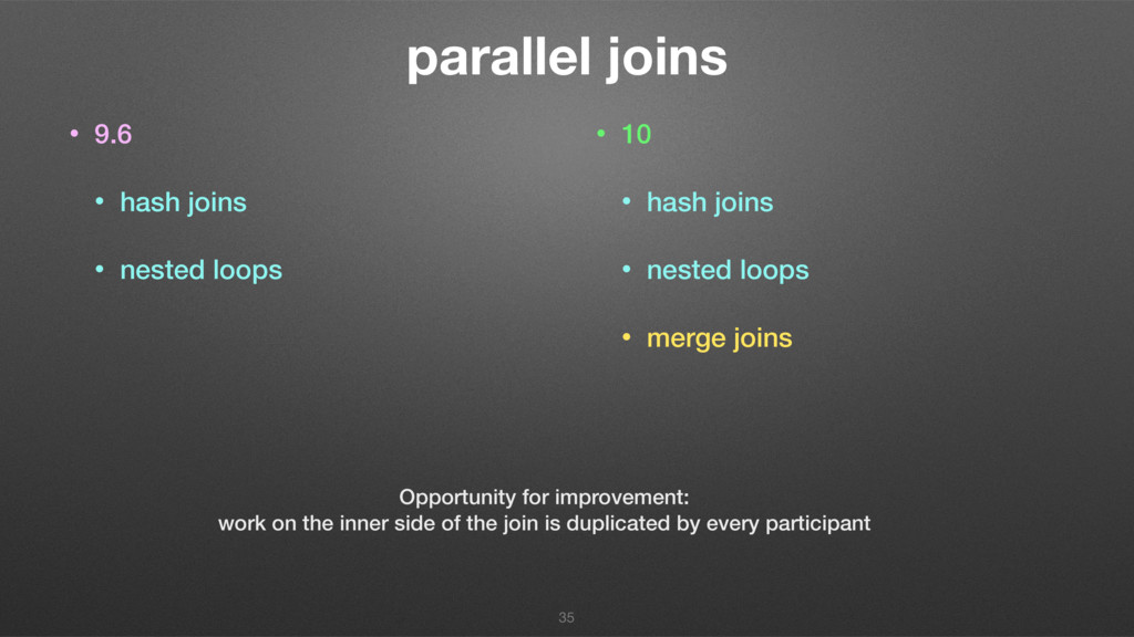 parallel joins • 9.6 • hash joins • nested loop...