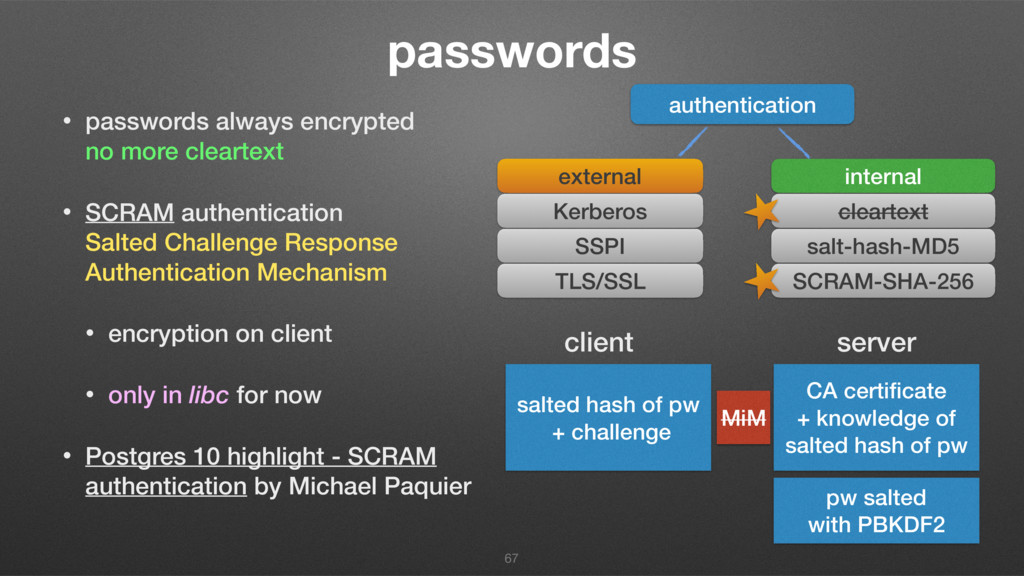 passwords • passwords always encrypted no more...