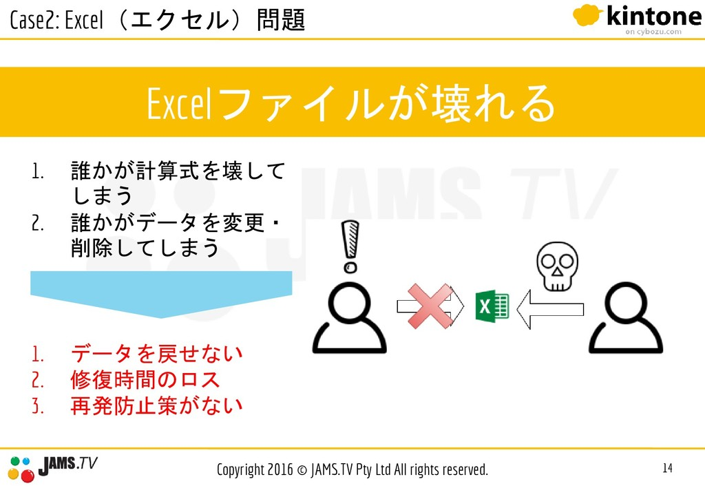 Excelファイルが壊れる 14 Copyright 2016 © JAMS.TV Pty L...