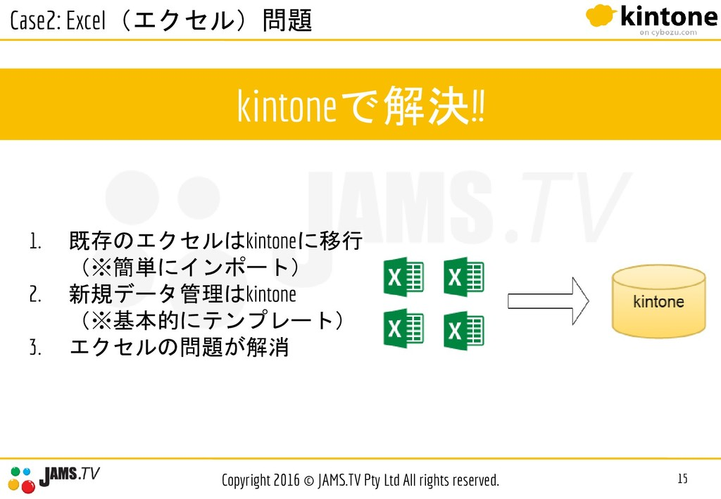 kintoneで解決!! 15 Copyright 2016 © JAMS.TV Pty Lt...