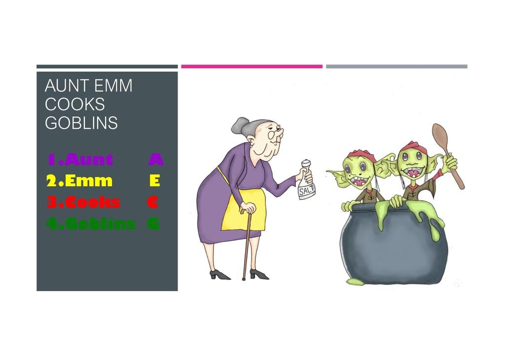 AUNT EMM COOKS GOBLINS 1.Aunt A 2.Emm E 3.Cooks...