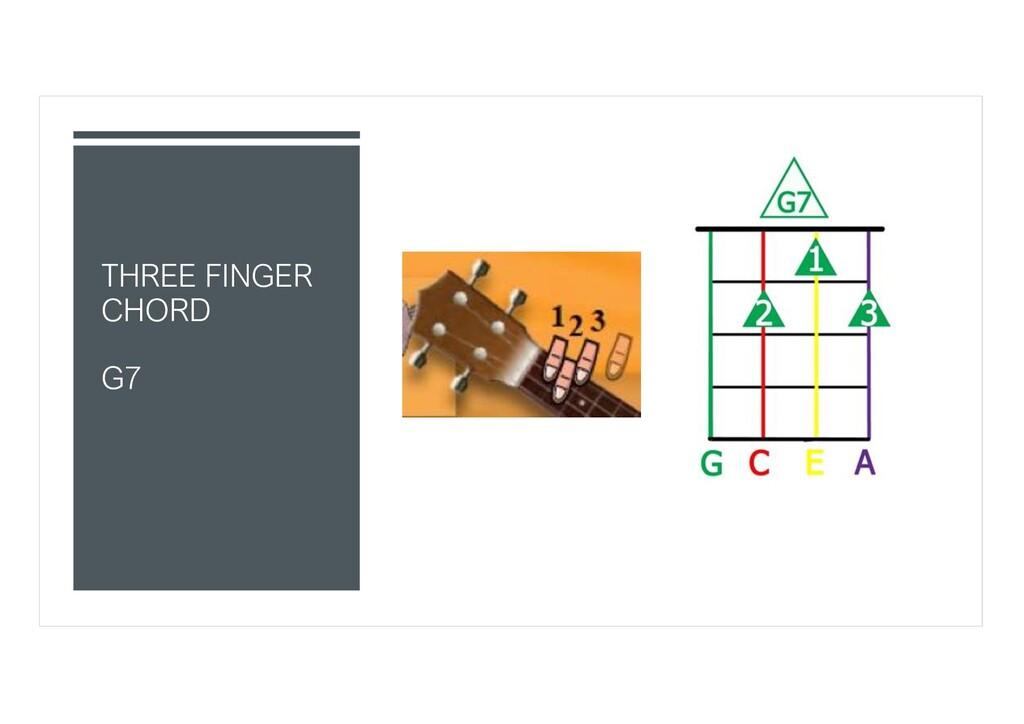 THREE FINGER CHORD G7