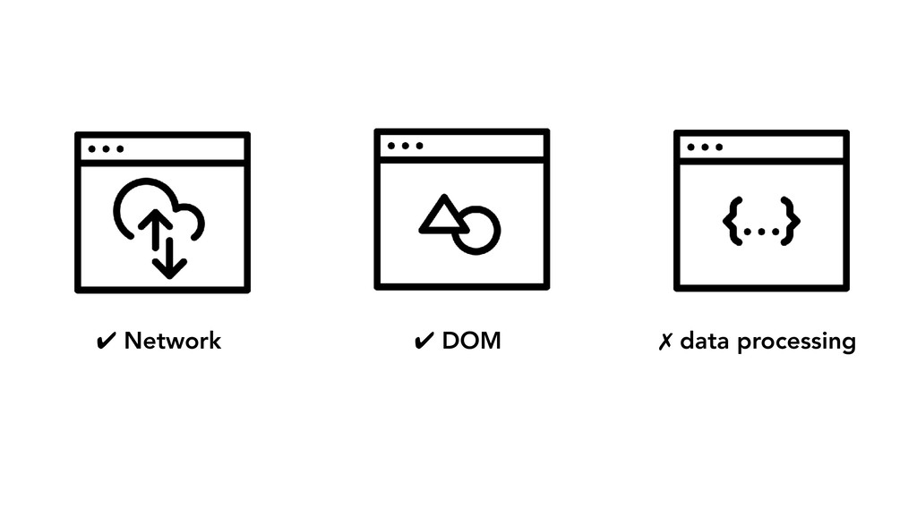 ✔ Network ✔ DOM ✗ data processing