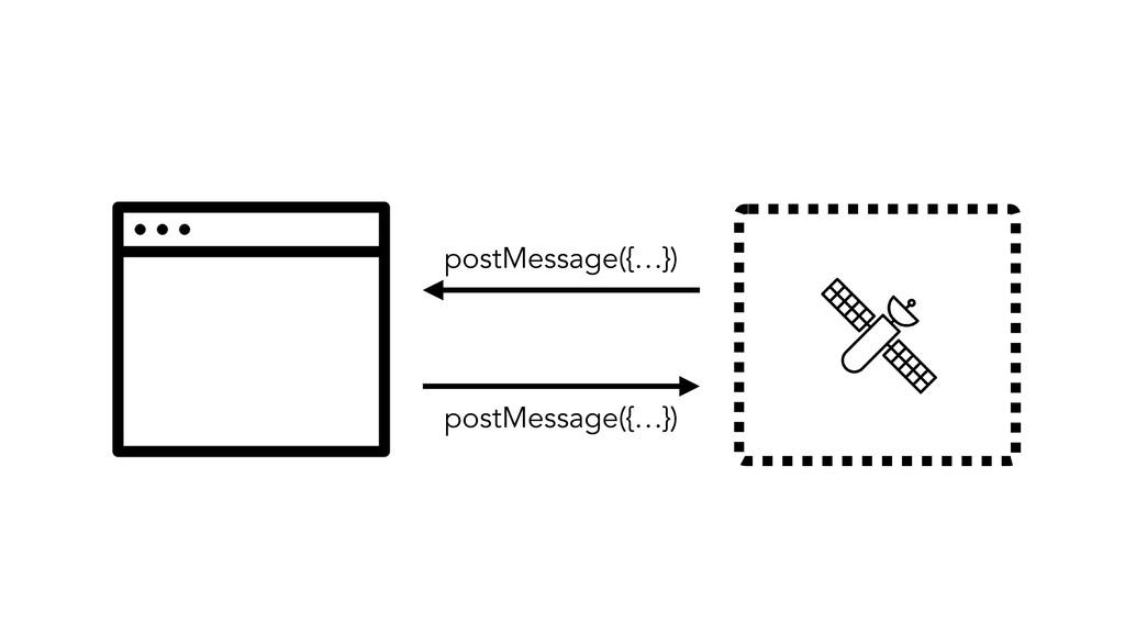 postMessage({…}) postMessage({…})