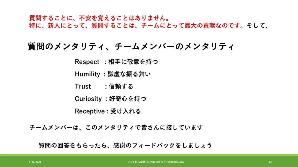 5/31/2021 2021 新人研修, COPYRIGHT © ATSUSHI NAGATA...