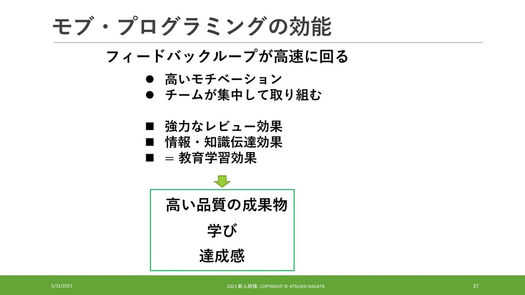 モブ・プログラミングの効能 5/31/2021 2021 新人研修, COPYRIGHT © ...