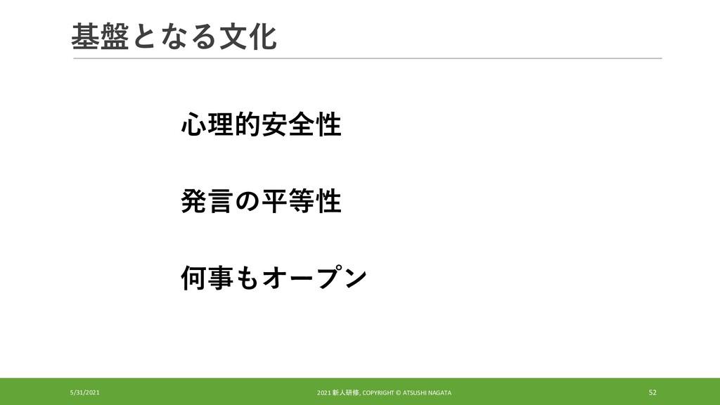 基盤となる文化 5/31/2021 2021 新人研修, COPYRIGHT © ATSUSH...