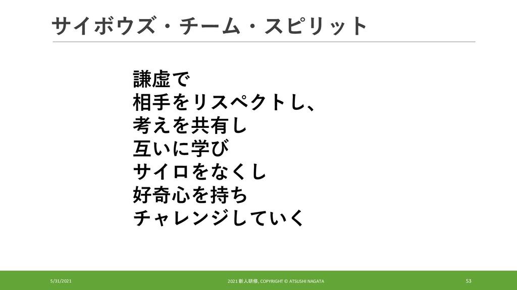 サイボウズ・チーム・スピリット 5/31/2021 2021 新人研修, COPYRIGHT ...