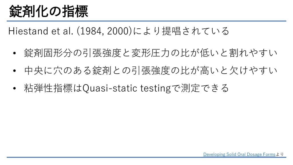 錠剤化の指標 Hiestand et al. (1984, 2000)により提唱されている •...