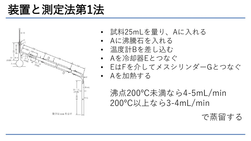 装置と測定法第1法 • 試料25mLを量り、Aに入れる • Aに沸騰石を入れる • 温度計Bを...