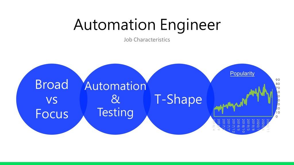Broad vs Focus Automation & Testing T-Shape Aut...
