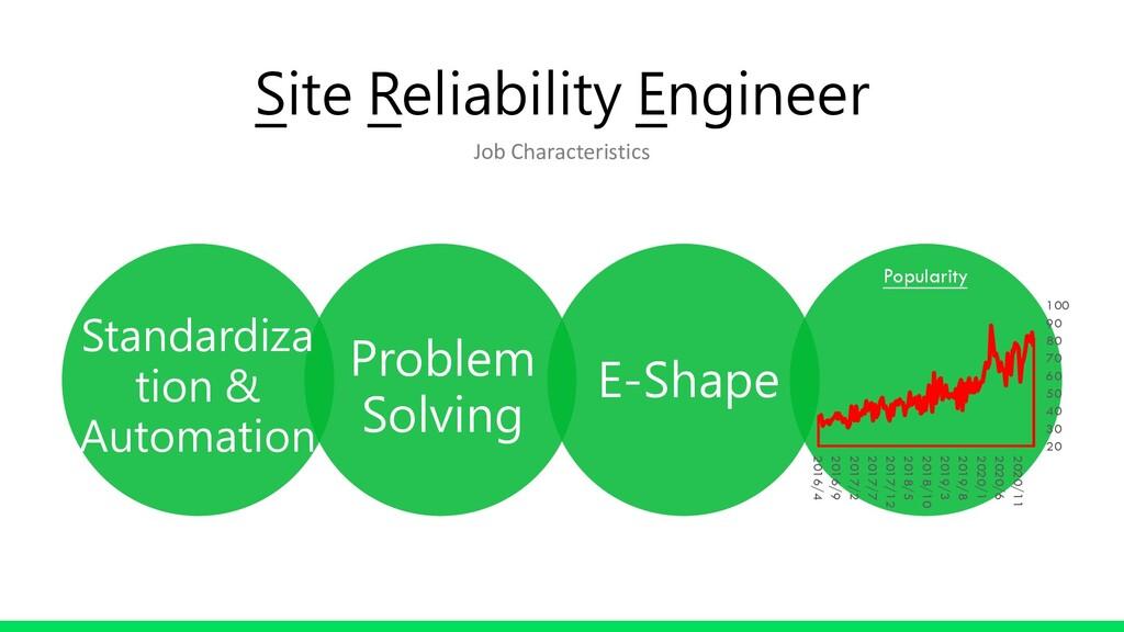 Standardiza tion & Automation Problem Solving E...