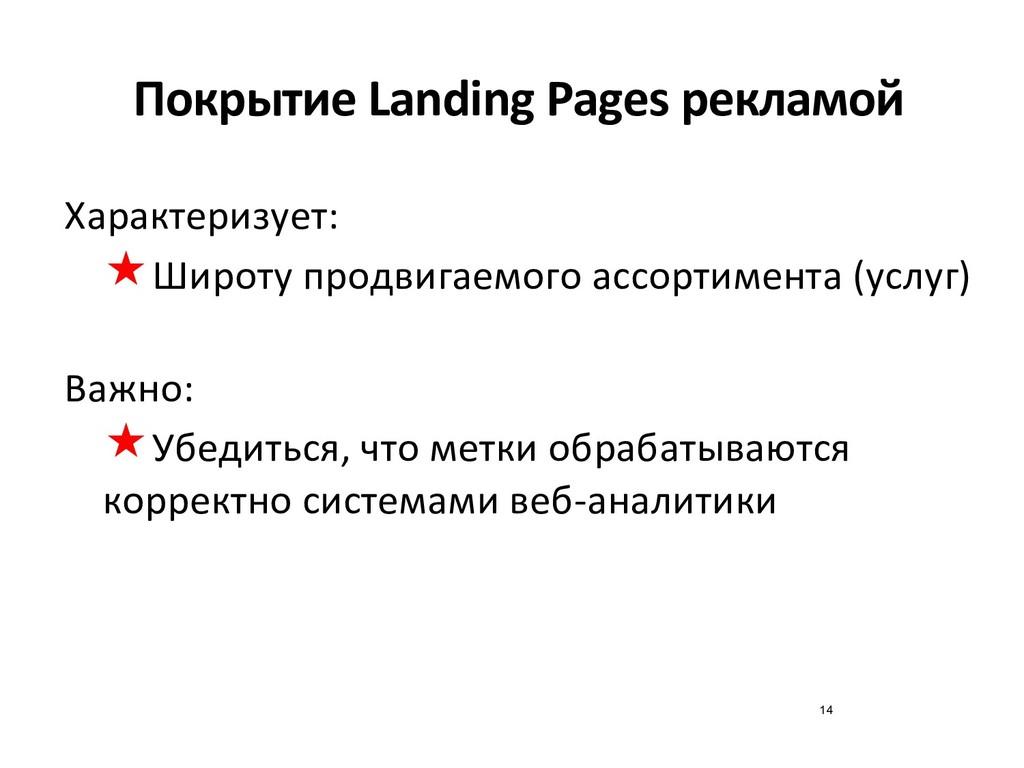 Покрытие Landing Pages рекламой Характеризует: ...
