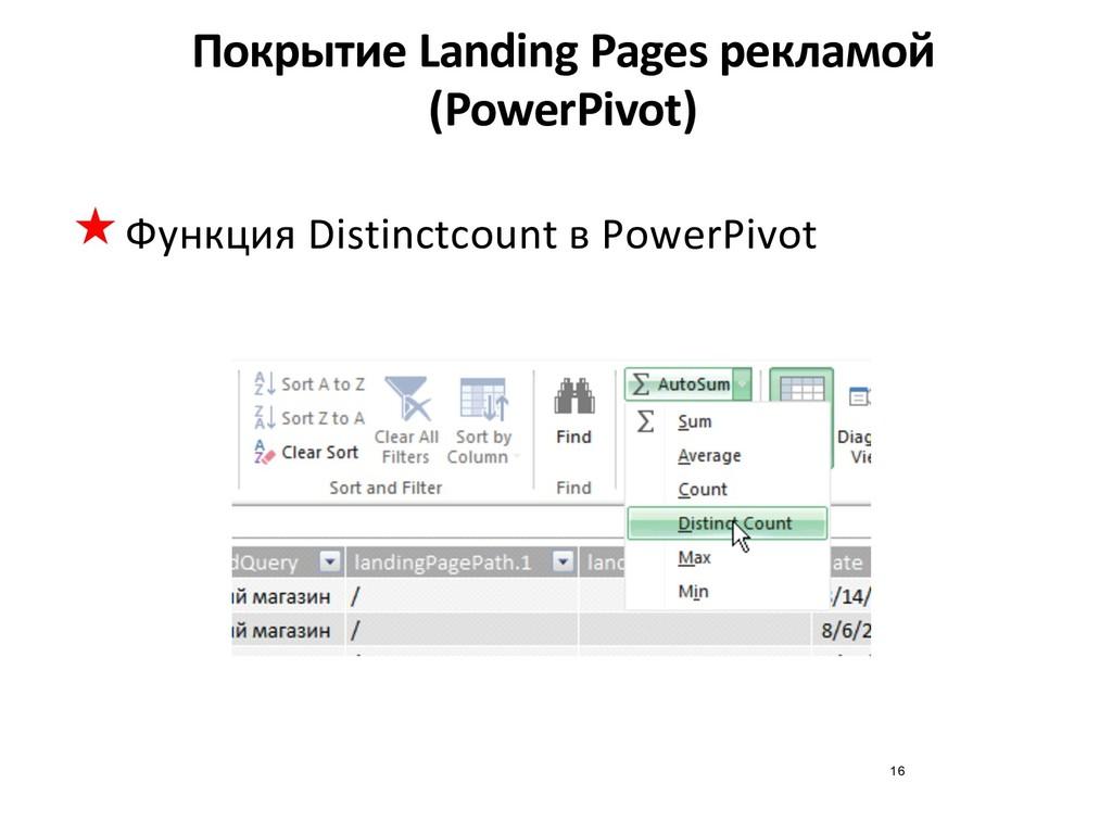 Покрытие Landing Pages рекламой (PowerPivot) «Ф...