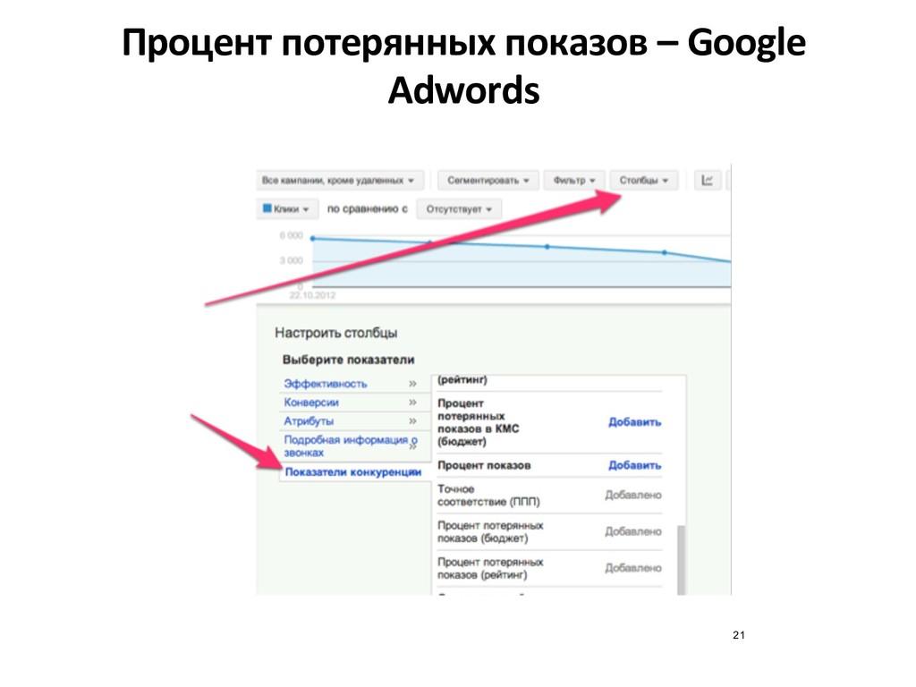 Процент потерянных показов – Google Adwords 21
