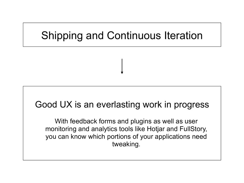 Shipping and Continuous Iteration With feedback...