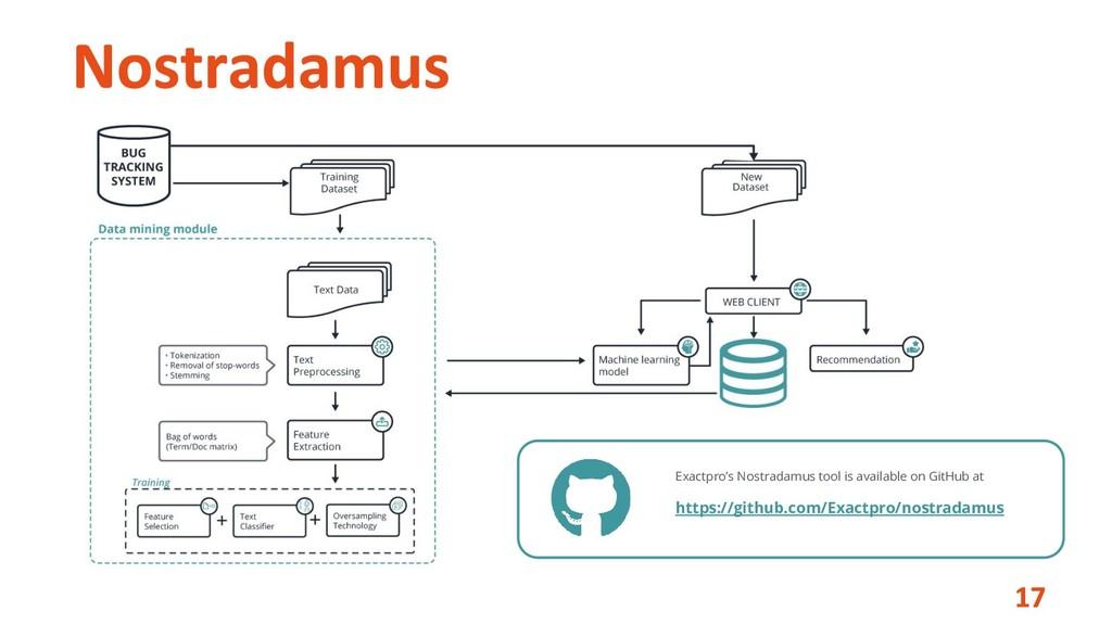Exactpro's Nostradamus tool is available on Git...