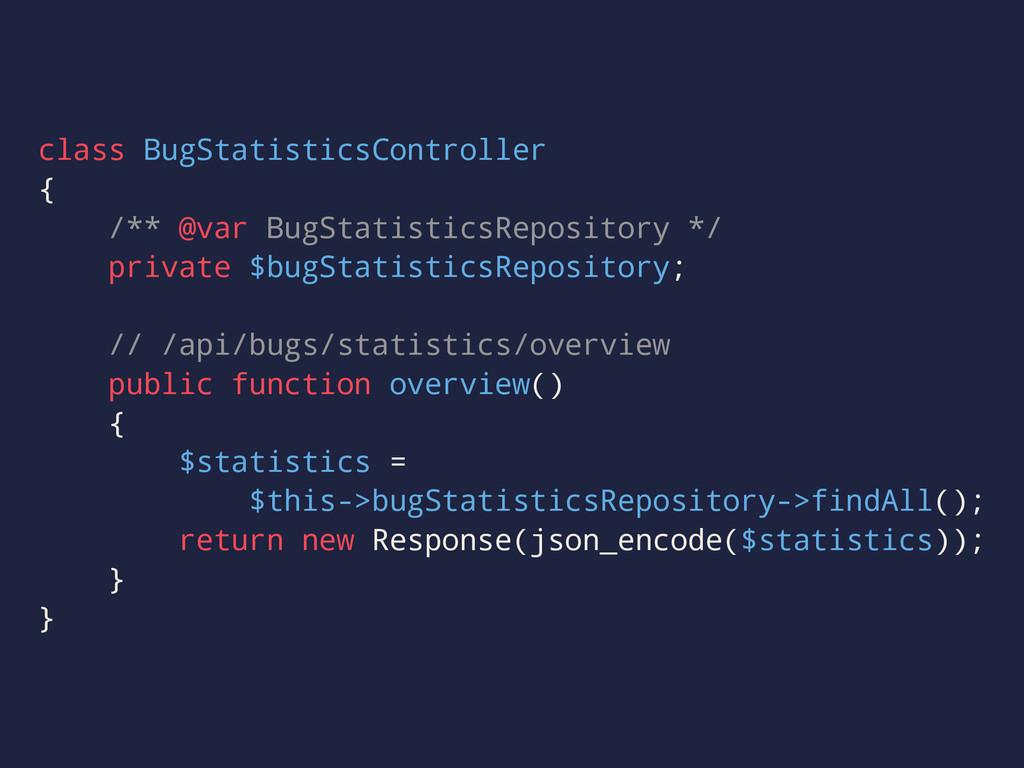 class BugStatisticsController { /** @var BugSta...