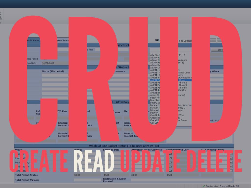 CRUD CREATE READ UPDATE DELETE
