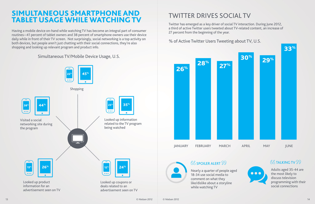 Twitter has emerged as a key driver of social T...