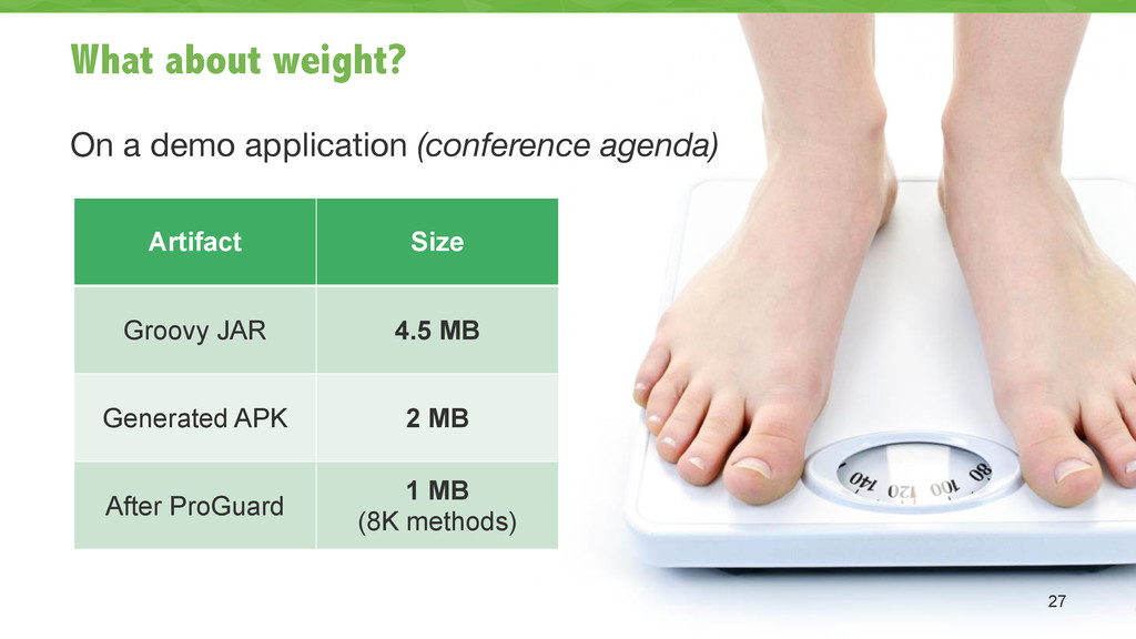 What about weight? On a demo application (confe...